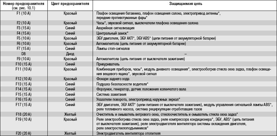 пери-суправентрикуллярные изменения белого вещества головного мозга